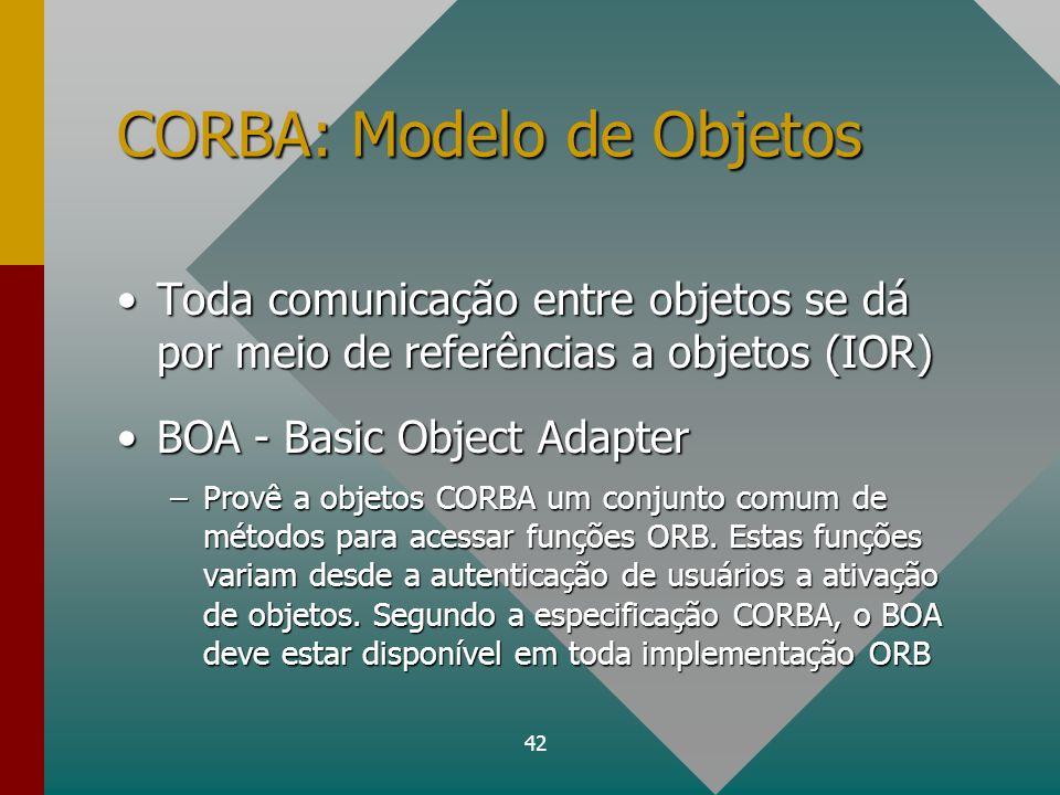 CORBA: Modelo de Objetos