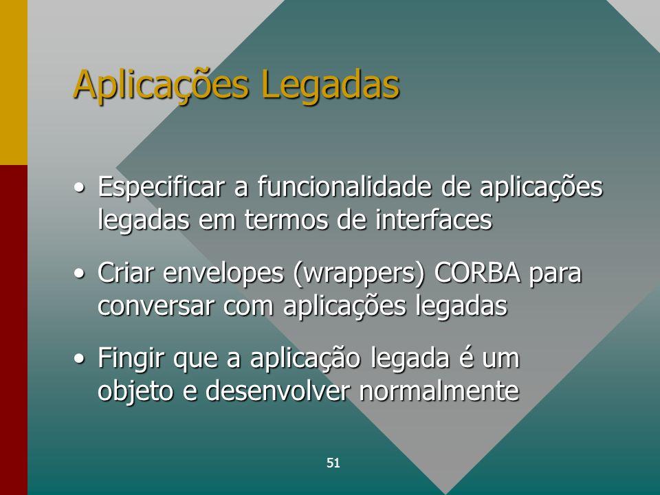 Aplicações Legadas Especificar a funcionalidade de aplicações legadas em termos de interfaces.