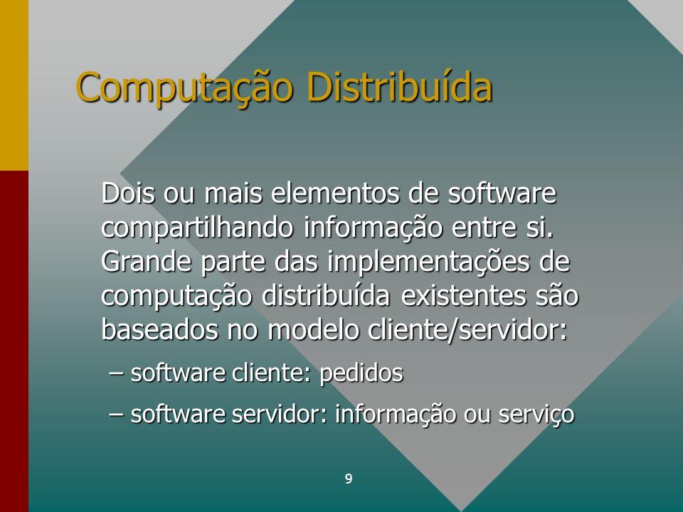 Computação Distribuída