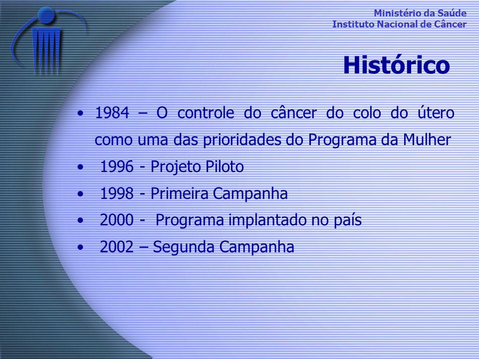 Histórico 1984 – O controle do câncer do colo do útero como uma das prioridades do Programa da Mulher.