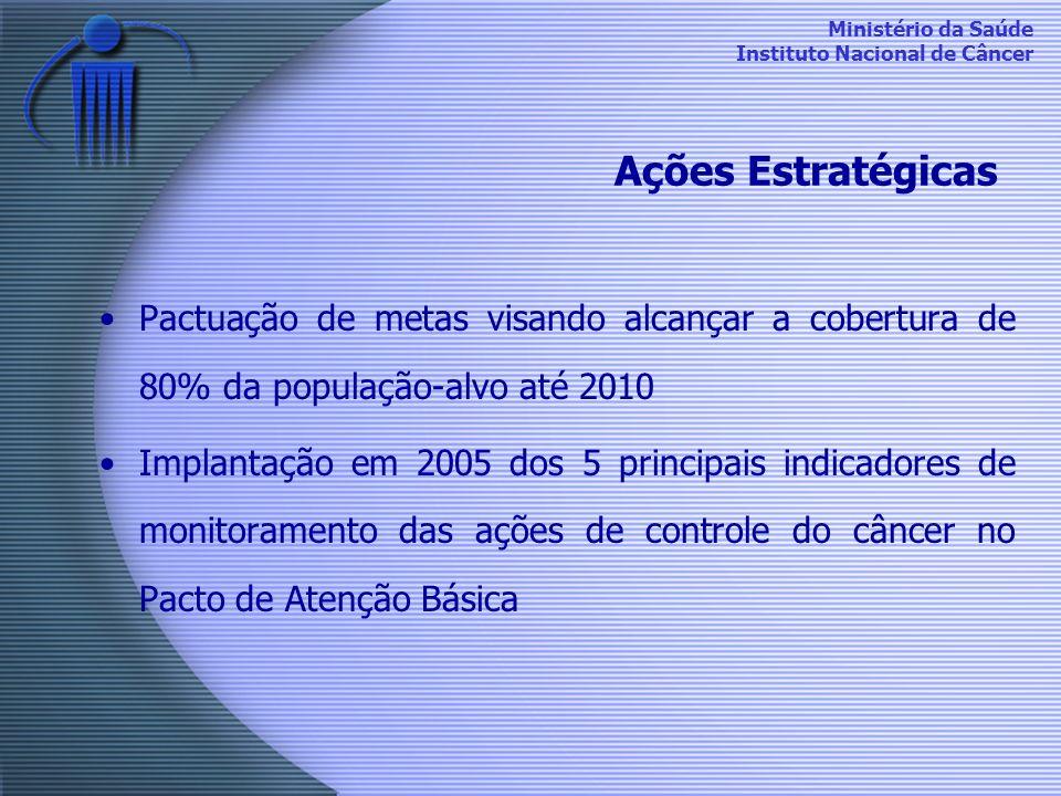 Ações Estratégicas Pactuação de metas visando alcançar a cobertura de 80% da população-alvo até 2010.