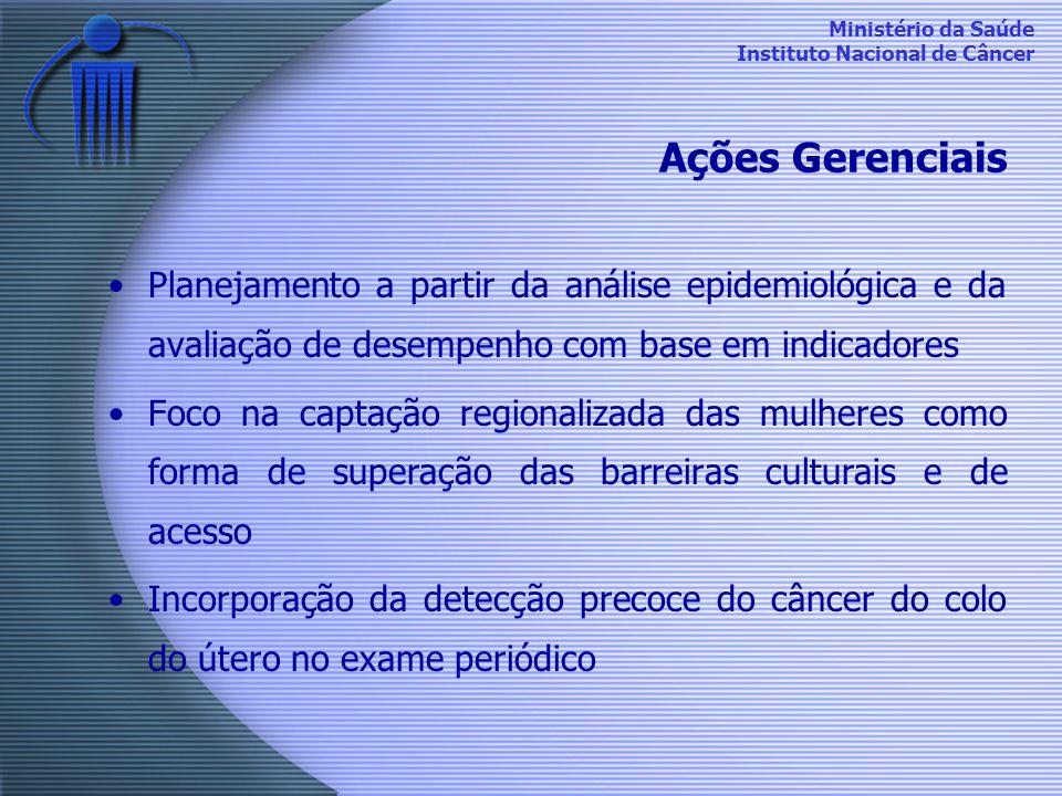 Ações Gerenciais Planejamento a partir da análise epidemiológica e da avaliação de desempenho com base em indicadores.