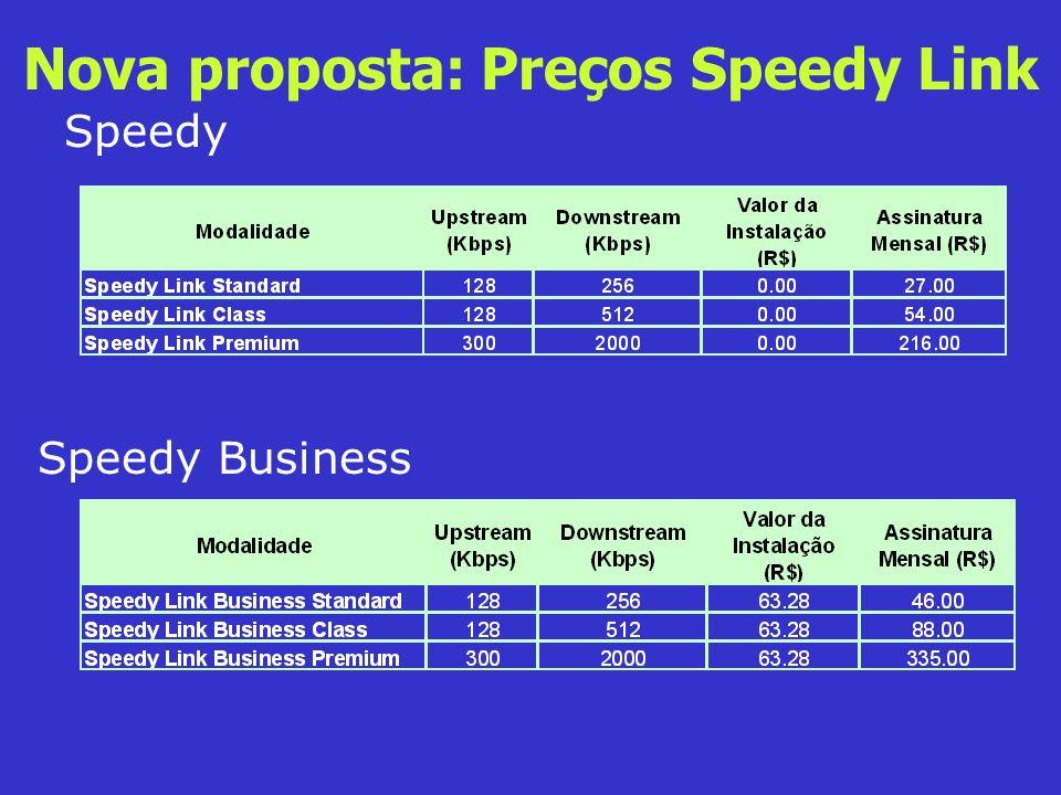 Nova proposta: Preços Speedy Link