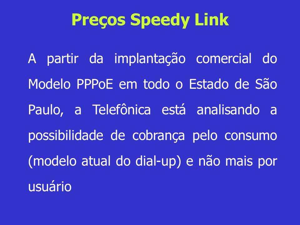 Preços Speedy Link