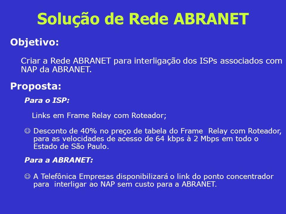 Solução de Rede ABRANET