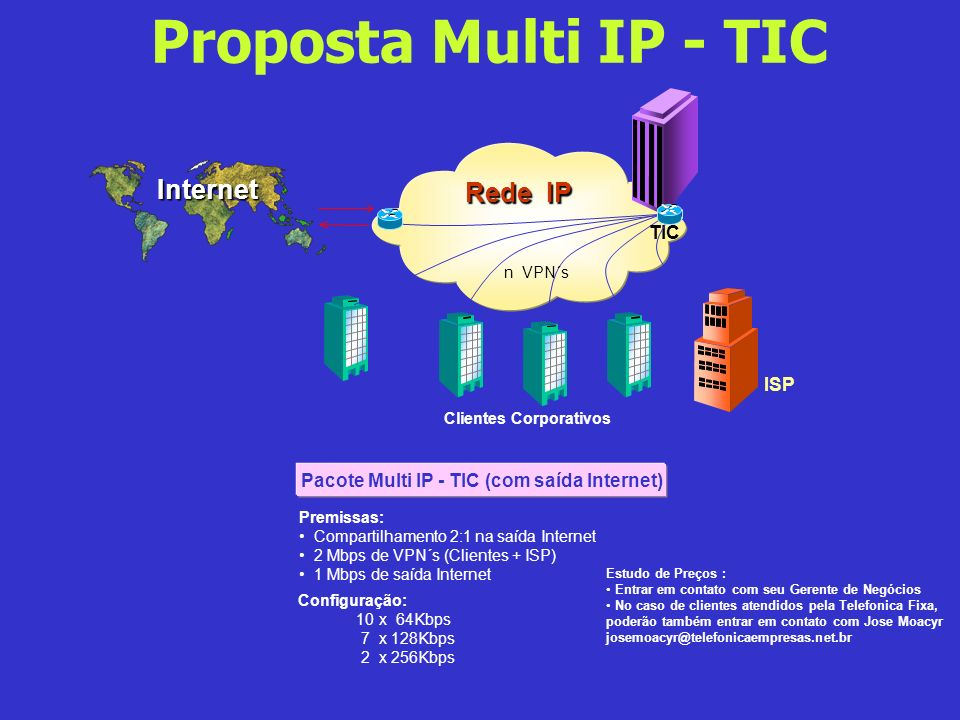 Clientes Corporativos Pacote Multi IP - TIC (com saída Internet)