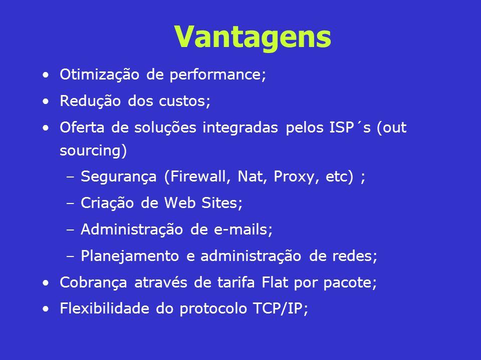 Vantagens Otimização de performance; Redução dos custos;
