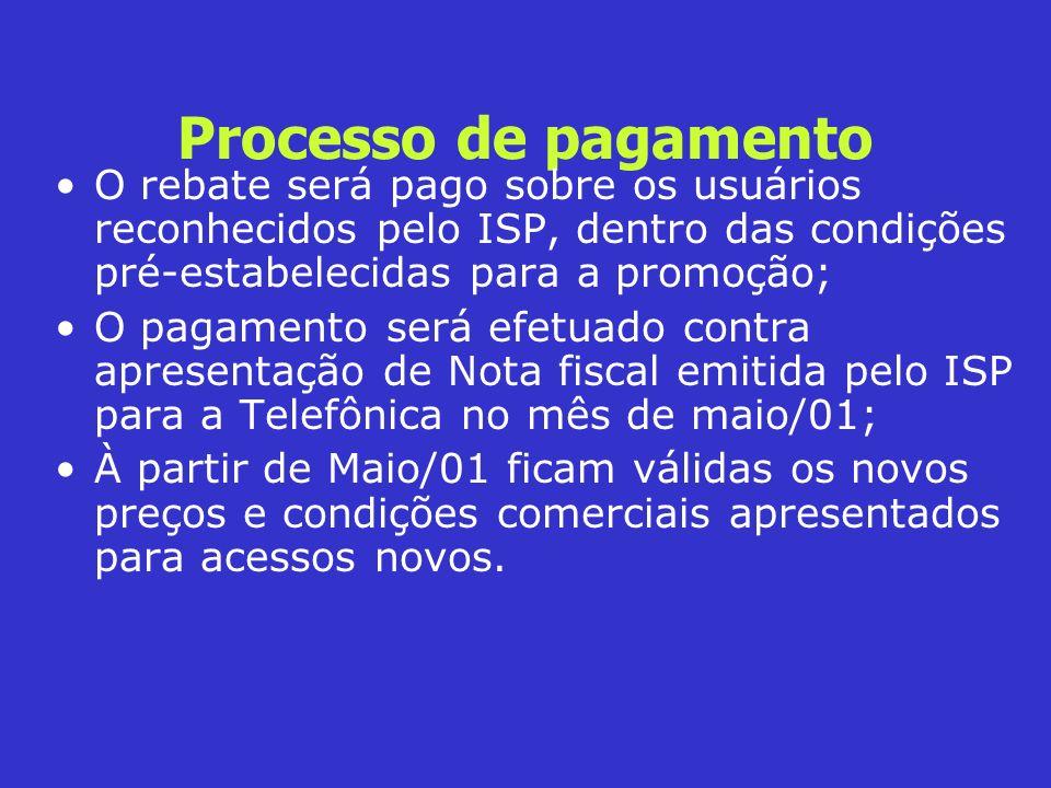 Processo de pagamento O rebate será pago sobre os usuários reconhecidos pelo ISP, dentro das condições pré-estabelecidas para a promoção;