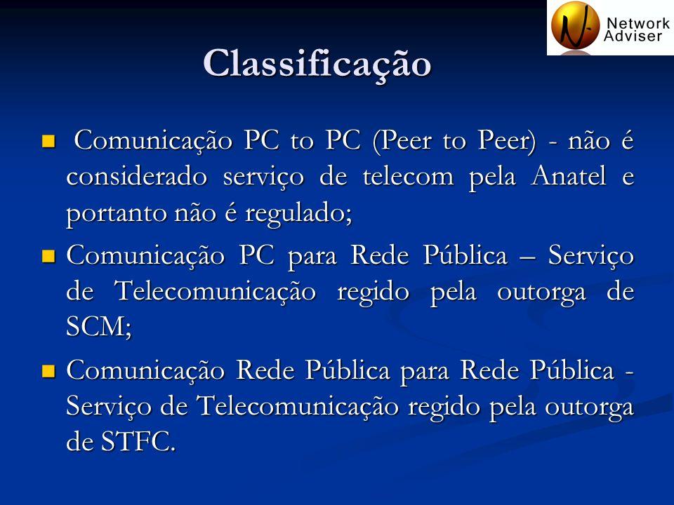 Classificação Comunicação PC to PC (Peer to Peer) - não é considerado serviço de telecom pela Anatel e portanto não é regulado;
