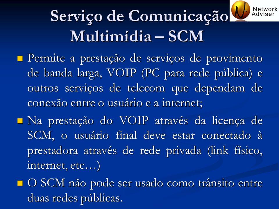 Serviço de Comunicação Multimídia – SCM