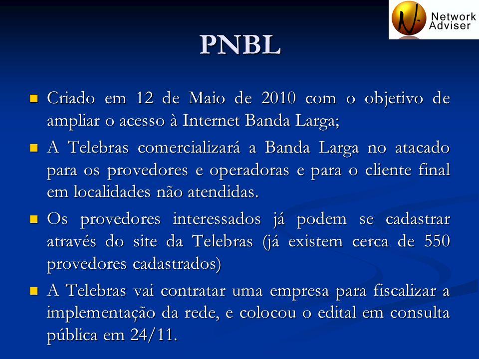 PNBL Criado em 12 de Maio de 2010 com o objetivo de ampliar o acesso à Internet Banda Larga;