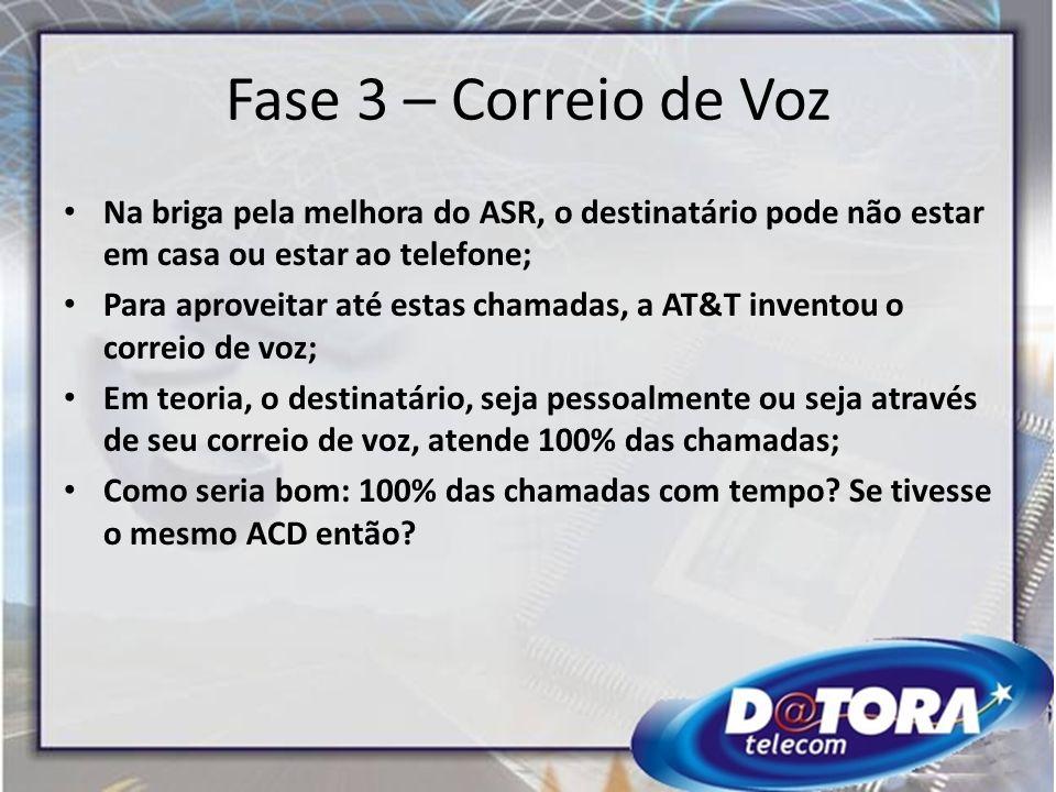Fase 3 – Correio de Voz Na briga pela melhora do ASR, o destinatário pode não estar em casa ou estar ao telefone;