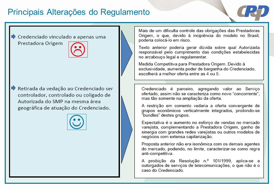 Principais Alterações do Regulamento