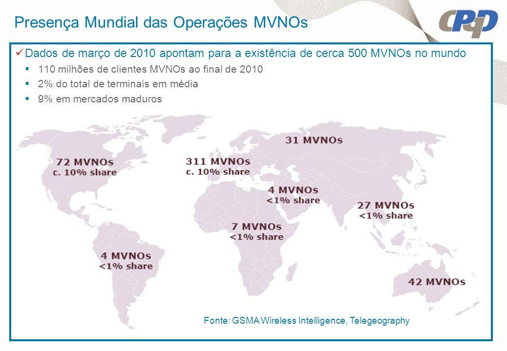Presença Mundial das Operações MVNOs