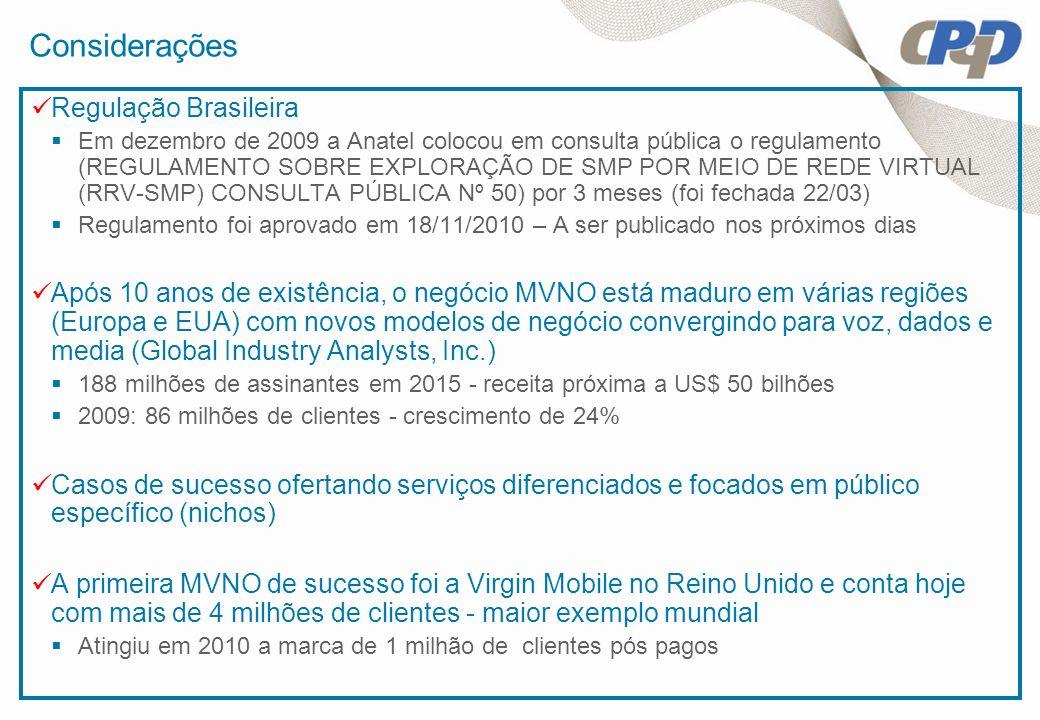 Considerações Regulação Brasileira