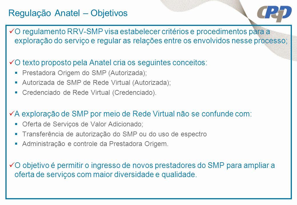 Regulação Anatel – Objetivos
