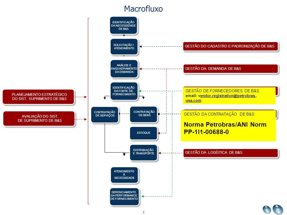 Macrofluxo Norma Petrobras/ANI Norm PP-1I1-00688-0 2
