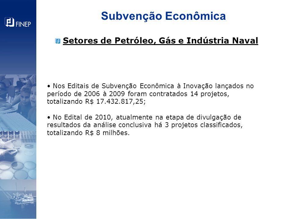 Subvenção Econômica Setores de Petróleo, Gás e Indústria Naval
