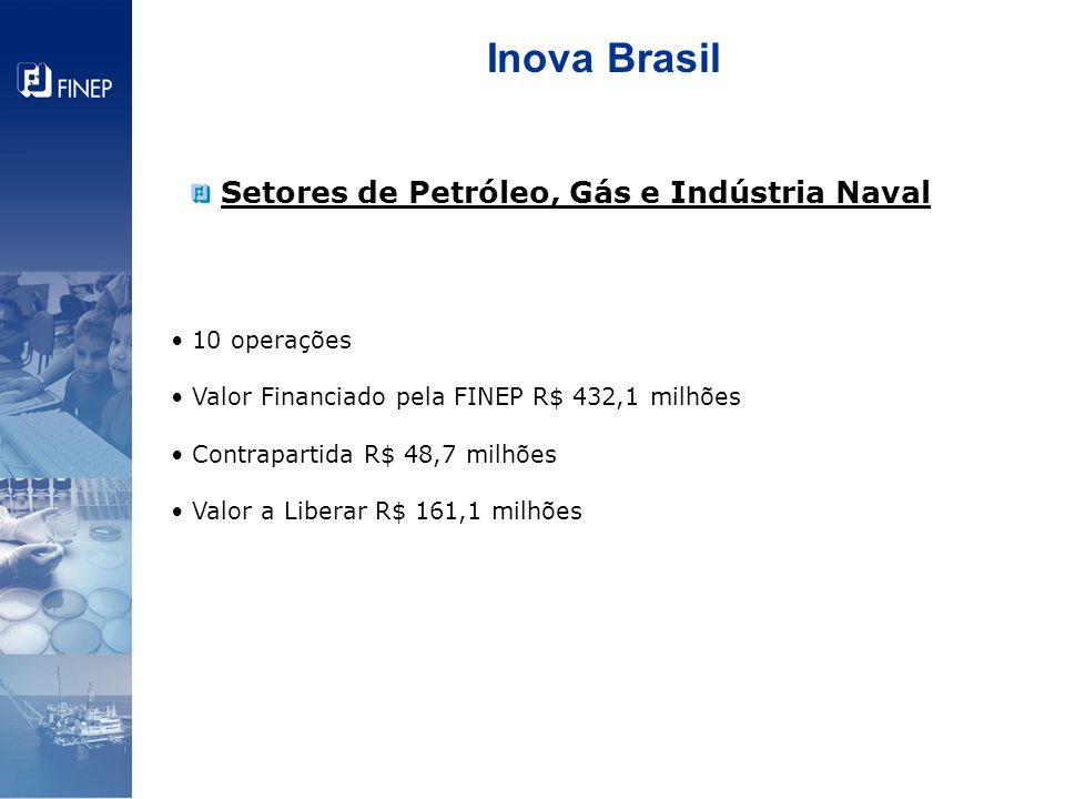 Inova Brasil Setores de Petróleo, Gás e Indústria Naval 10 operações