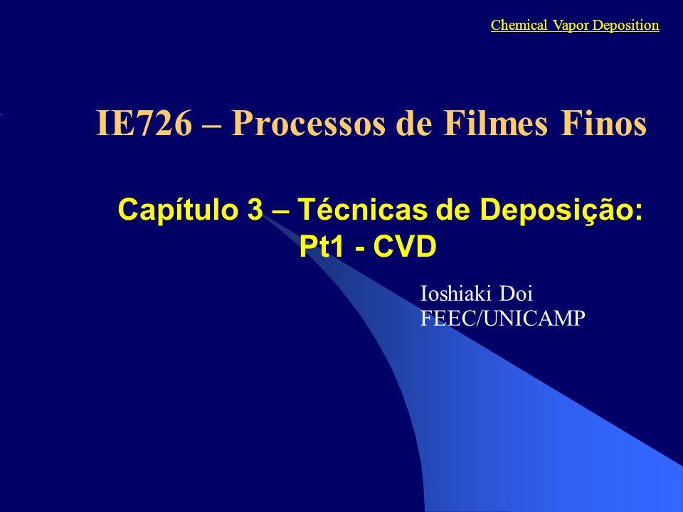 Capítulo 3 – Técnicas de Deposição: Pt1 - CVD