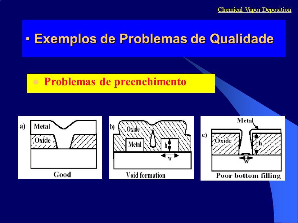 Exemplos de Problemas de Qualidade