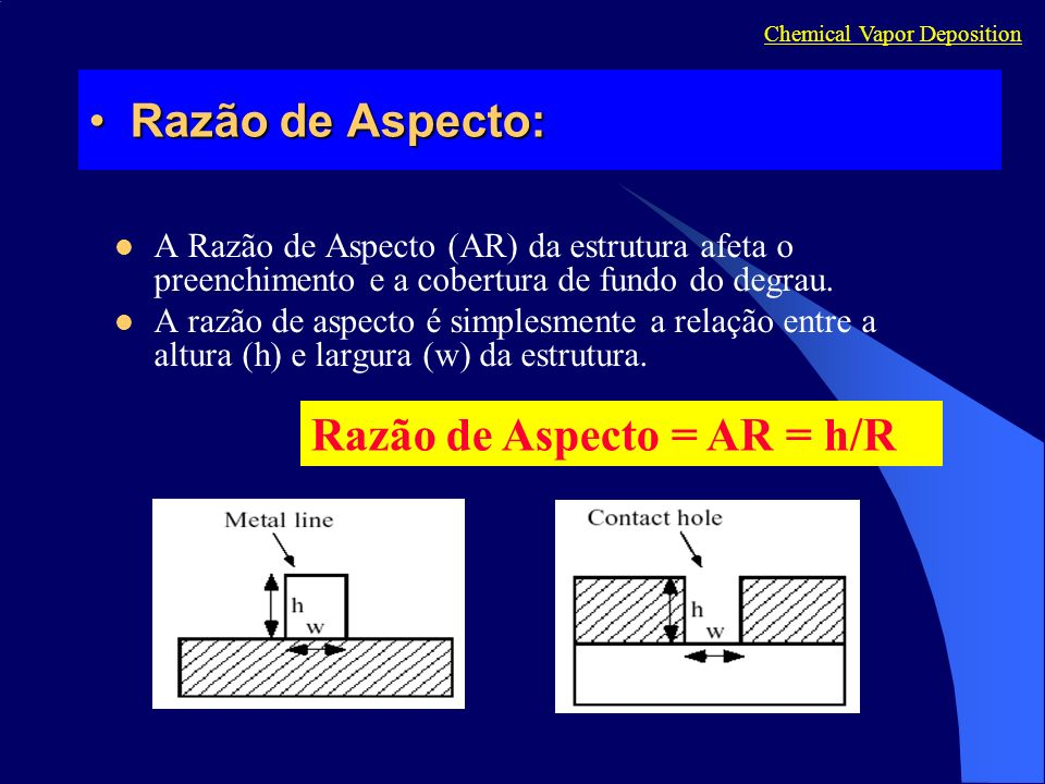 Razão de Aspecto = AR = h/R