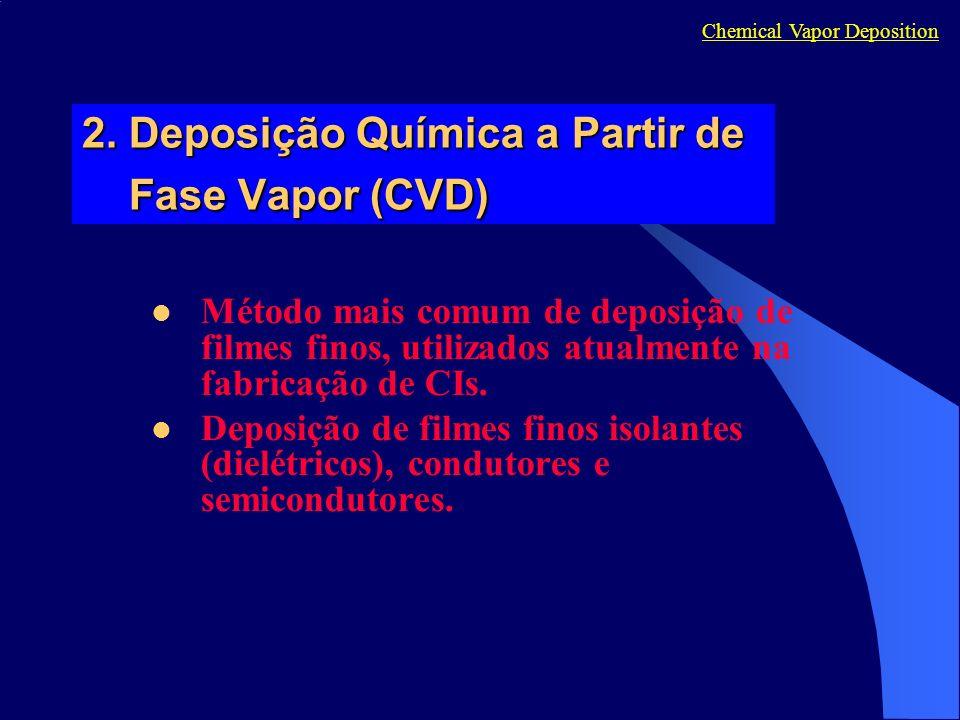 2. Deposição Química a Partir de Fase Vapor (CVD)
