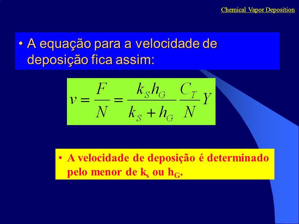 A equação para a velocidade de deposição fica assim: