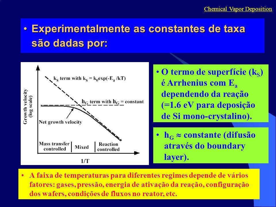 Experimentalmente as constantes de taxa são dadas por: