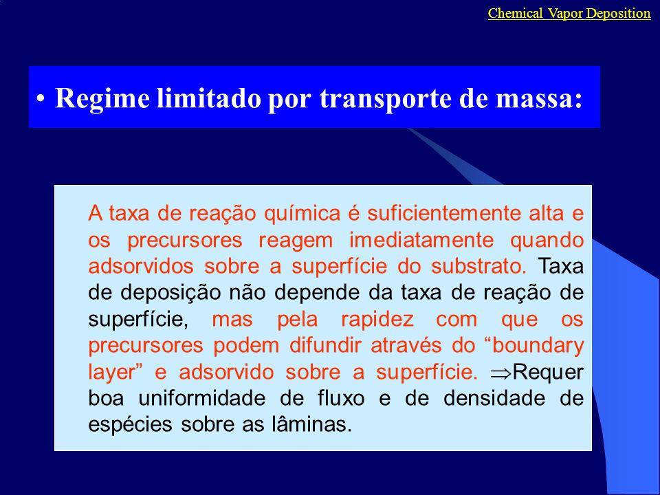 Regime limitado por transporte de massa: