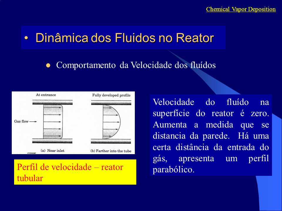 Dinâmica dos Fluidos no Reator