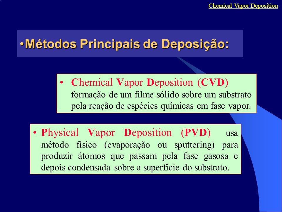 Métodos Principais de Deposição: