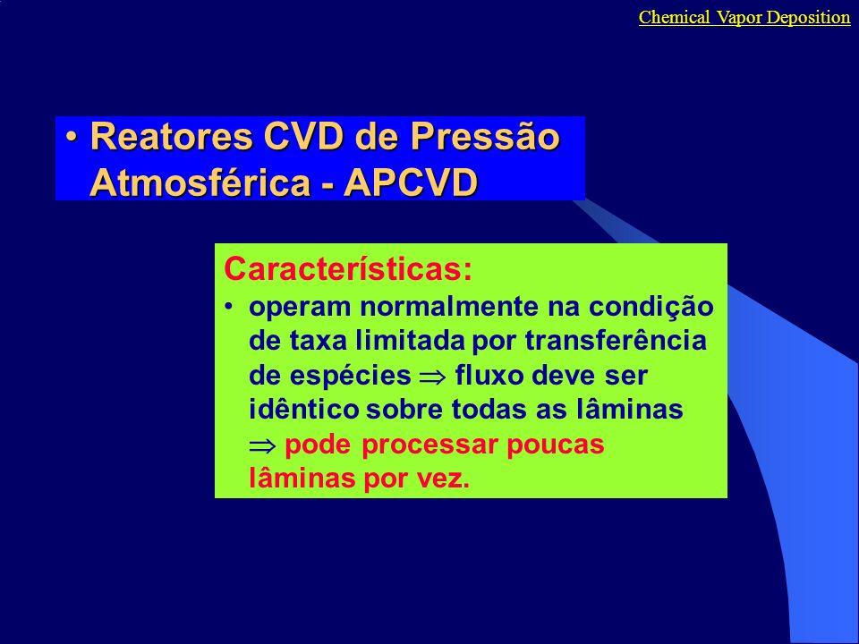 Reatores CVD de Pressão Atmosférica - APCVD