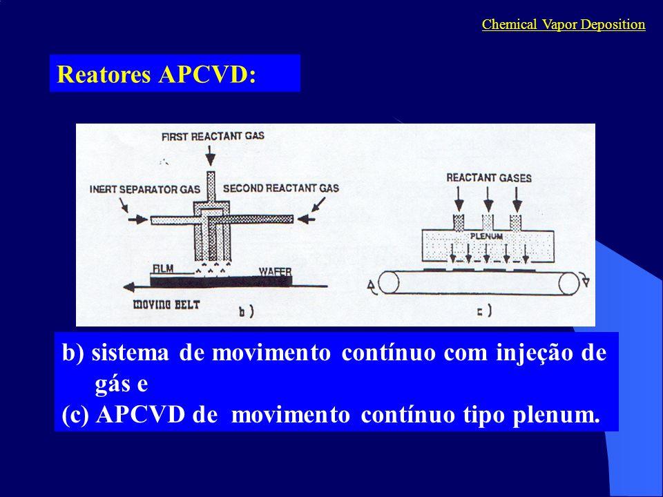 b) sistema de movimento contínuo com injeção de gás e