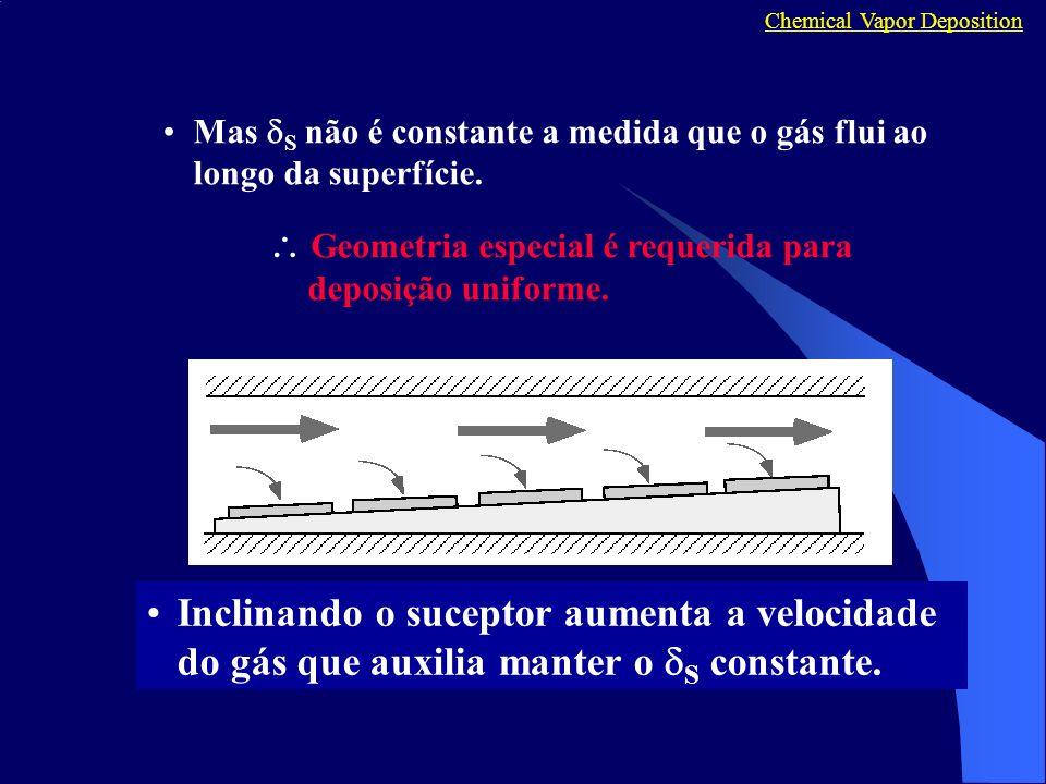  Geometria especial é requerida para deposição uniforme.
