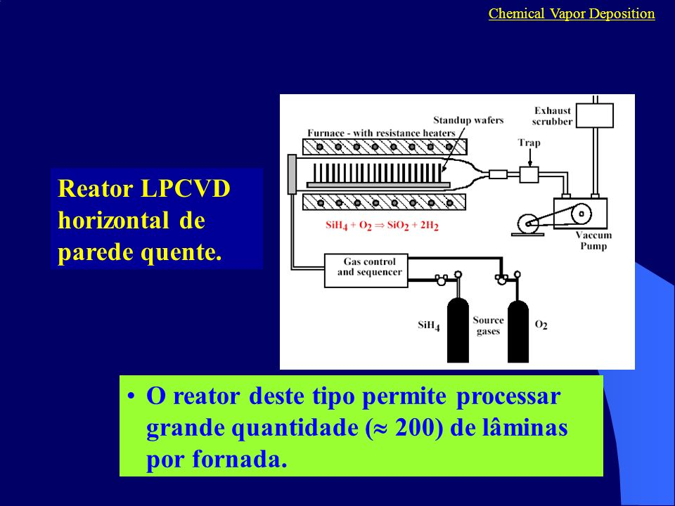 Reator LPCVD horizontal de parede quente.