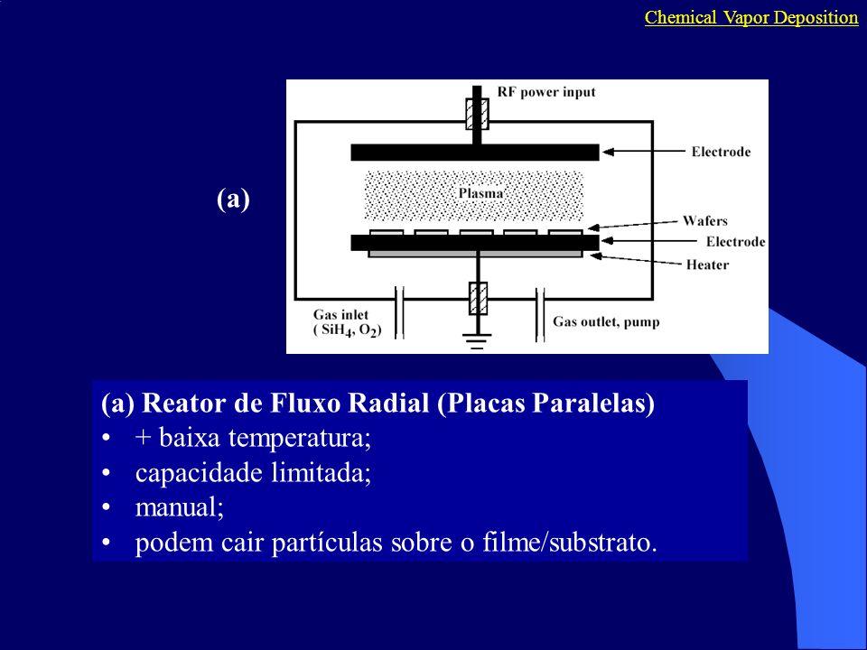 (a) Reator de Fluxo Radial (Placas Paralelas) + baixa temperatura;