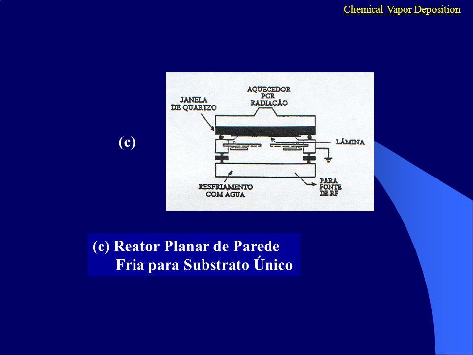 (c) Reator Planar de Parede Fria para Substrato Único