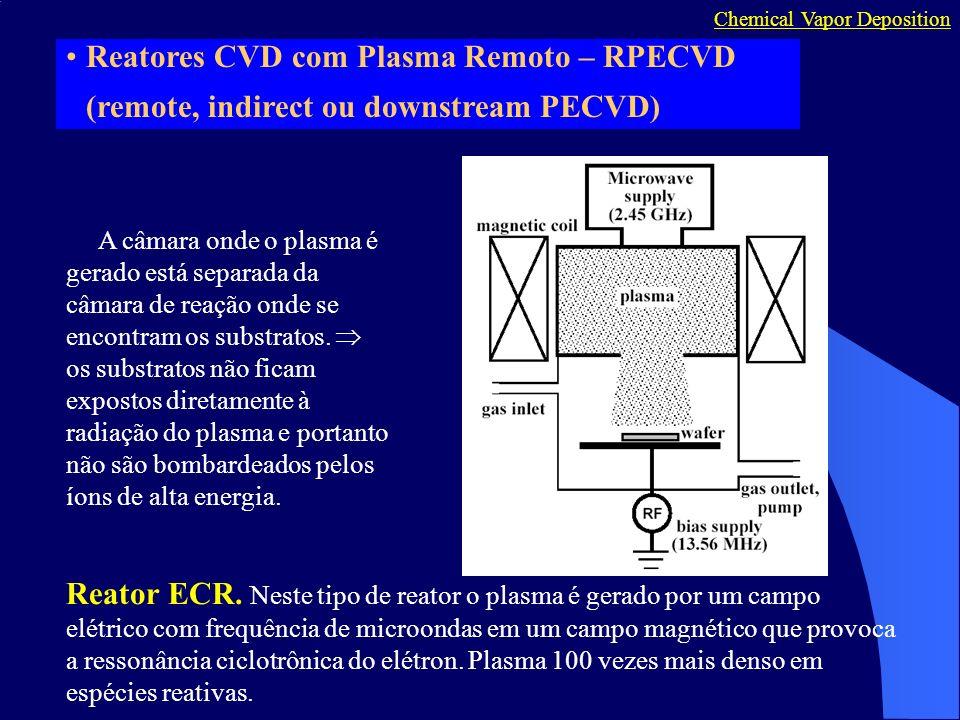 Reatores CVD com Plasma Remoto – RPECVD