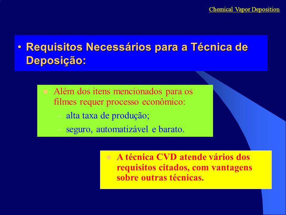 Requisitos Necessários para a Técnica de Deposição: