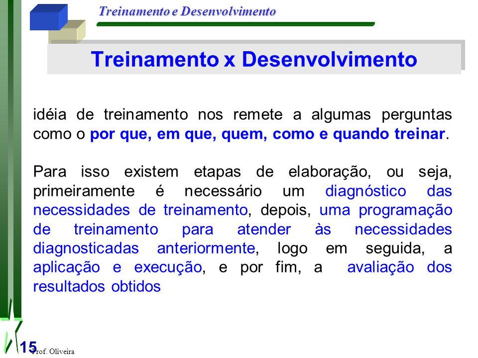 Treinamento+x+Desenvolvimento.jpg