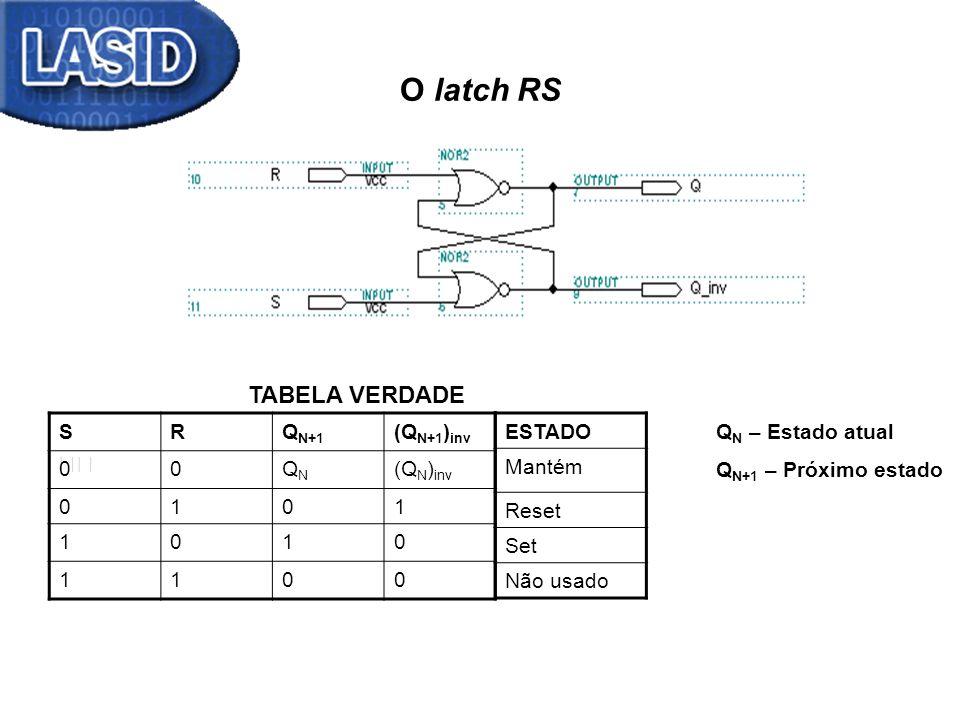 O latch RS  TABELA VERDADE S R QN+1 (QN+1)inv QN (QN)inv 1 ESTADO