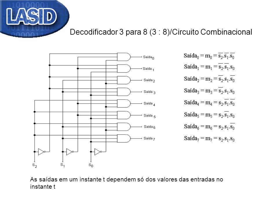 Decodificador 3 para 8 (3 : 8)/Circuito Combinacional