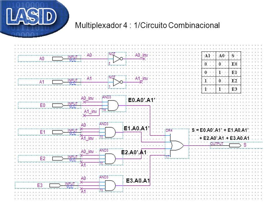 Multiplexador 4 : 1/Circuito Combinacional