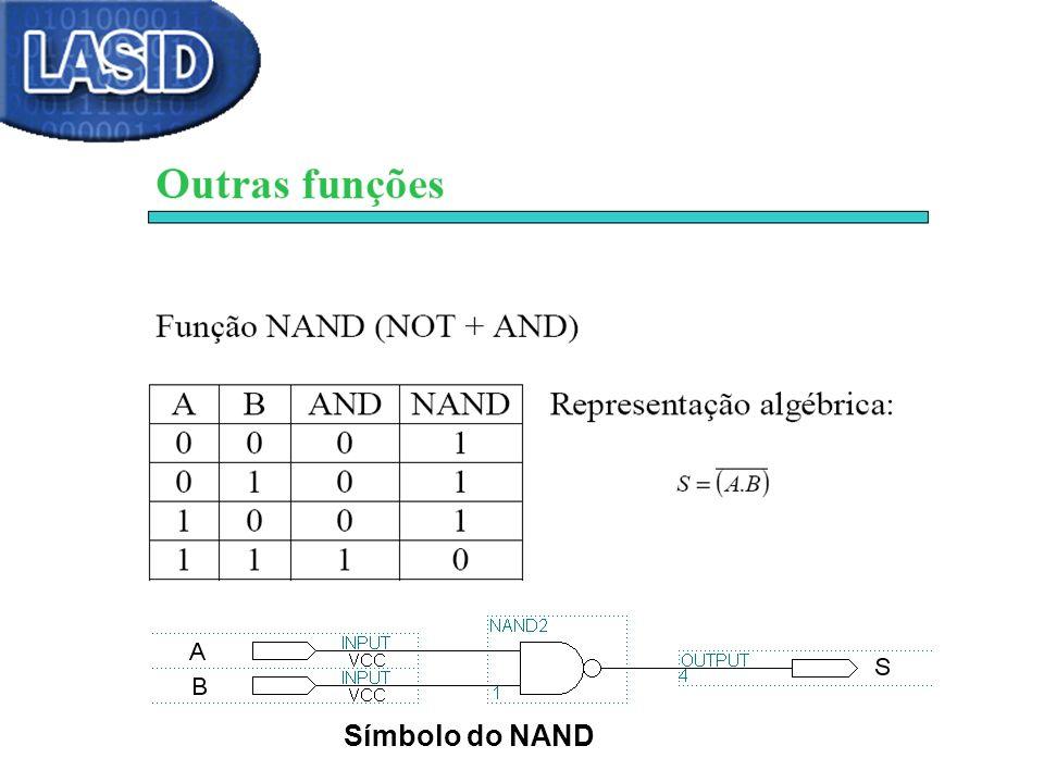 Símbolo do NAND