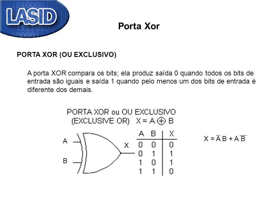 Porta Xor PORTA XOR (OU EXCLUSIVO)