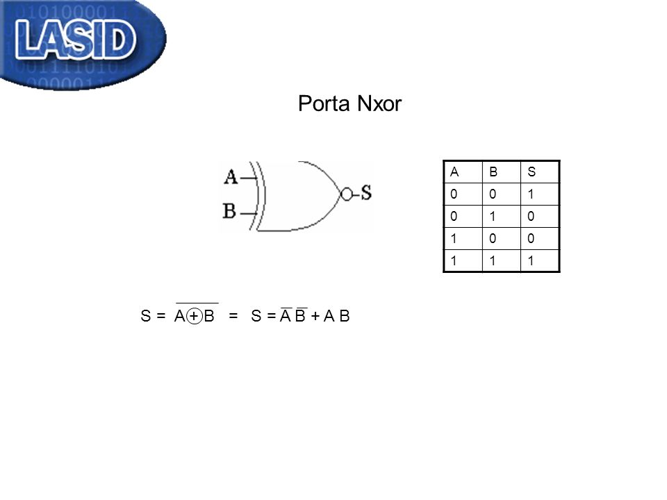 Porta Nxor A B S 1 S = A B + A B S = A + B =