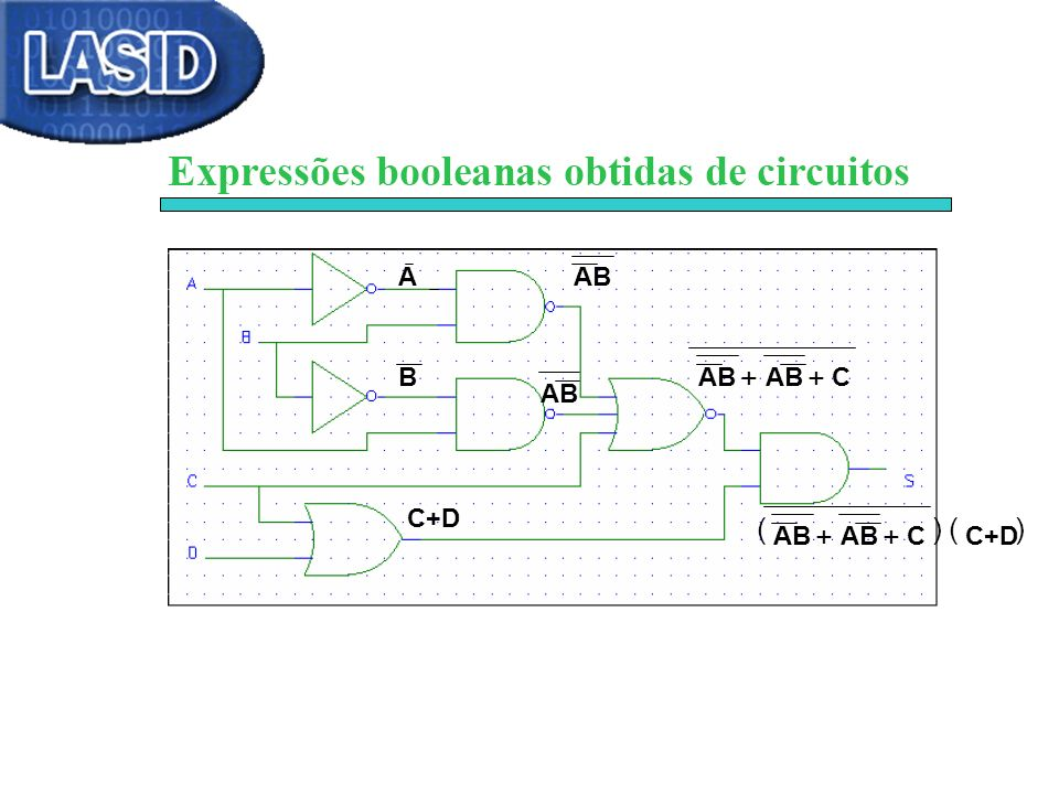 A AB B AB + AB + C AB C+D C+D AB + C ( )