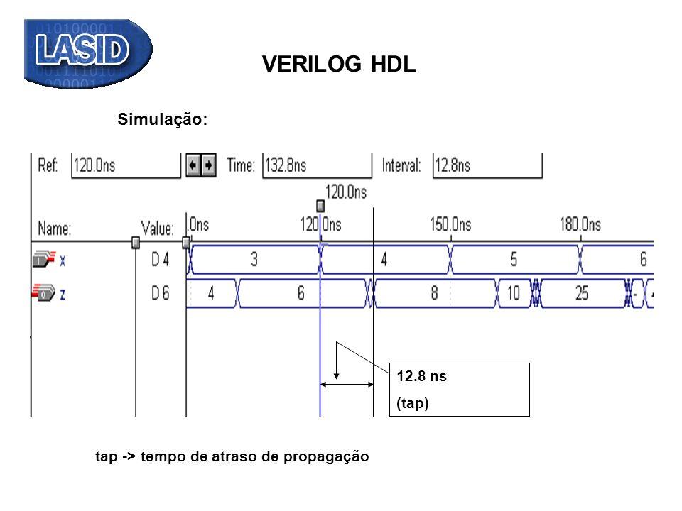 VERILOG HDL Simulação: 12.8 ns (tap)