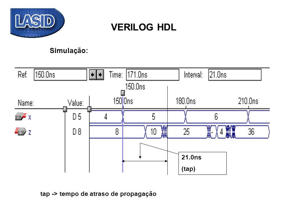 VERILOG HDL Simulação: 21.0ns (tap)